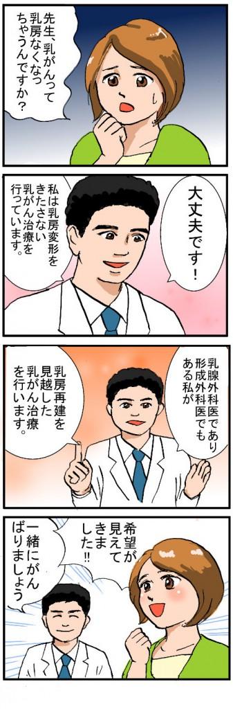 Dr.松の4コマ漫画